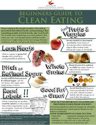 clean eating nutrition by ariel