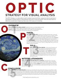 Examples Of Visual Analysis Essays Optic Visual Analysis Strategy U2013 Reference Sheet U2013 The Visual