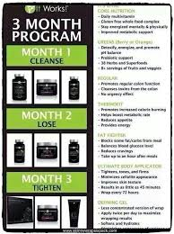 Challenge How It Works 3 Month Plan To Lose Weight Using It Works Products Also