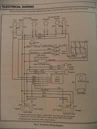 ez go txt 36 volt wiring diagram wiring diagram and schematic design