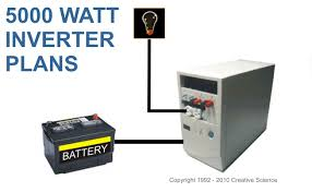 inverter to run your home from a 12 volt battery