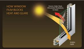 light blocking window film window tinting films a good option for apartments spaced out