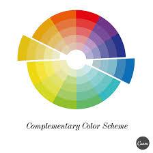 6 steps to build a memorable brand color palette u2013 design