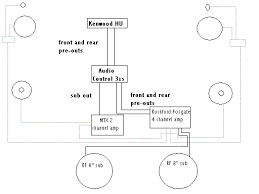 mb quart crossover wiring diagram diagram wiring diagrams for