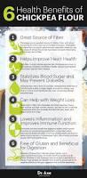 chickpea flour versatile gluten free u0026 high protein dr axe