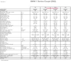 bmw 328i technical specifications technical specs sheet for 1 series coupe e82