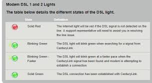 centurylink internet light red centurylink dsl light blinking www lightneasy net