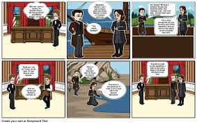 Hunter Student Help Desk by Hunter And Dunbar Expedition Storyboard By Aranaples