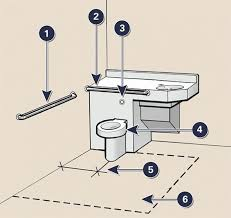 Ada Bathroom Requirements by 30 Best Shower And Commode Wheelchairs Images On Pinterest