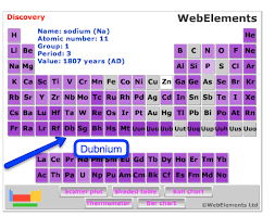 Periodic Table Ti What Has Changed In The Periodic Table The Environment And