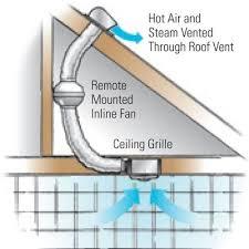 fantech remote bathroom fans fantech bath exhaust fan 4 inch duct 110 cfm item 11838 model