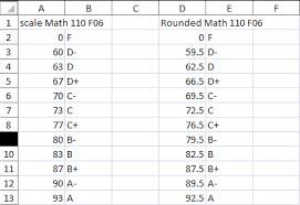 excel 2007 gradebook phase 5 assigning grades uwec