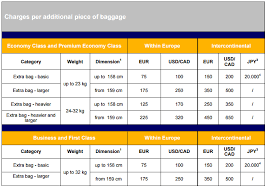 Checked Bag Fee United Lufthansa Baggage Fees 2017 Airline Baggage Fees Com