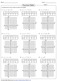 Graphing Square Root Functions Worksheet Graphing Quadratic Function Worksheets