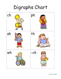 Digraphs Worksheets Digraph Chart Images Reverse Search