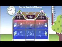 quiet cool attic fan quiet cool whole house fan explained in 3 minutes youtube