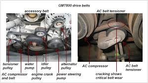 5 3 wiring harness wiring diagrams here u2013 ls1tech u2013 readingrat net
