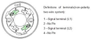 alarm securitysmoke alarm 4 types and connection way