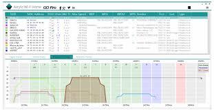 Good Home Network Design Free Wi Fi Scanner For Your Home Network Komando Com