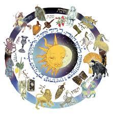 virgo the zodiac sign of elul u2013 jewish education through torah
