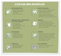 Palns by Action Plans With Armed Forces And Armed Groups United Nations