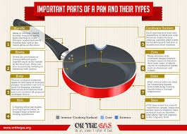 the best pots and pans sets our top 5