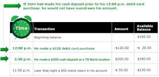 time ordered posting td bank