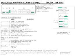 mongoose alarm wiring diagram diagram wiring diagrams for diy