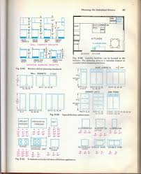 Height Kitchen Cabinets Captivating Standard Kitchen Cabinet Height Kitchen Cabinet Height