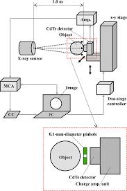 diagram of camera wiring diagram components