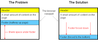 html layout header content footer get down how to keep footers at the bottom of the page