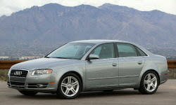audi a4 s4 reliability by model generation truedelta