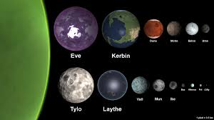 ksp map ksp map of planets and moon to scale imgur