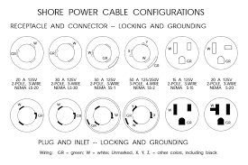 16 hubbell plug wiring diagram data amp telephone wiring