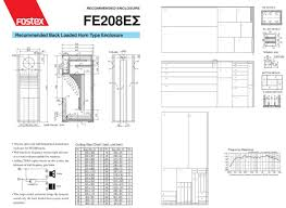 Kitchen Cabinet Diagrams Fostex Fe208e Back Loaded Horn Type Speaker Box Enclosure Design