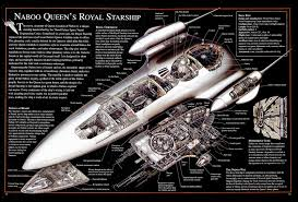 Starship Floor Plan Star Wars Vehicles And Starships Album On Imgur