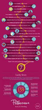 the significance of seven pottermore