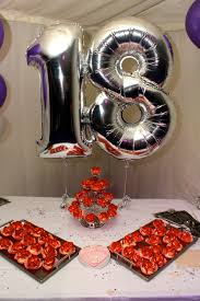 18th birthday homemade decorations image inspiration of cake and