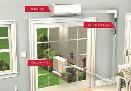 heat and cool your entire house u2014with zero ductwork bob vila