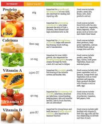 diet food tips 28 images healthy food list don t lose weight