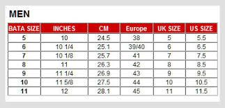 shoe size chart india vs uk size chart