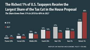 Bedroom Tax Policy Analysis Of The House Tax Cuts And Jobs Act U2013 Itep