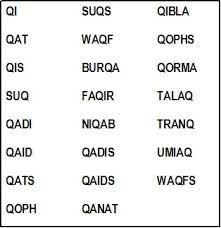 four letter q words format