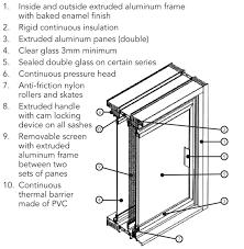 Window Framing Diagram Aluminum Windows