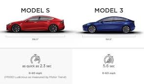 tesla u0027s new model 3 graphic helps to sell model s cleantechnica
