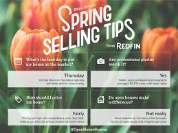 How To Sell My House Spring Home Selling Tips