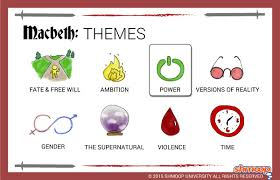 themes about 1984 themes about power daway dabrowa co
