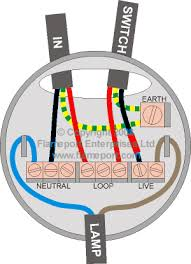 ceiling light wiring problem page 2 moneysavingexpert com forums
