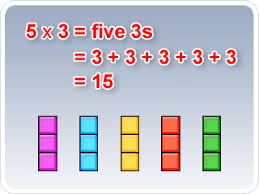 what is multiplication math multiplication tables for adults