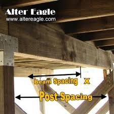 deck beams and posts beam spans post sizes by alter eagle decks